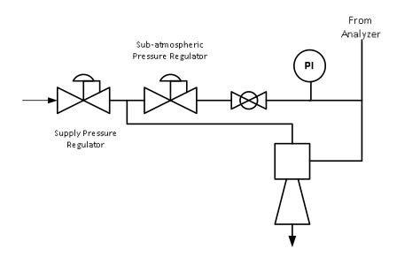 Vacuum Control Panel schematics